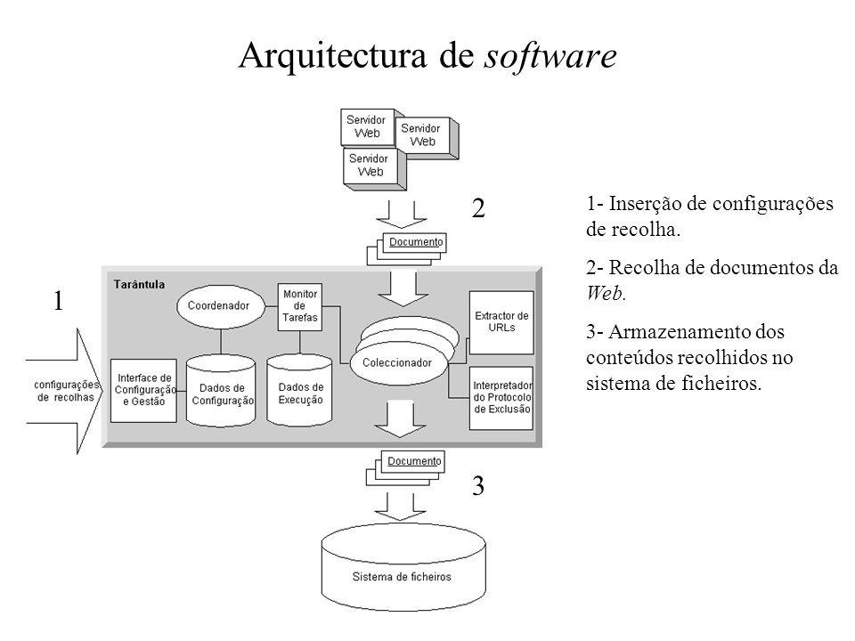 Arquitectura de software 1 2 3 1- Inserção de configurações de recolha.