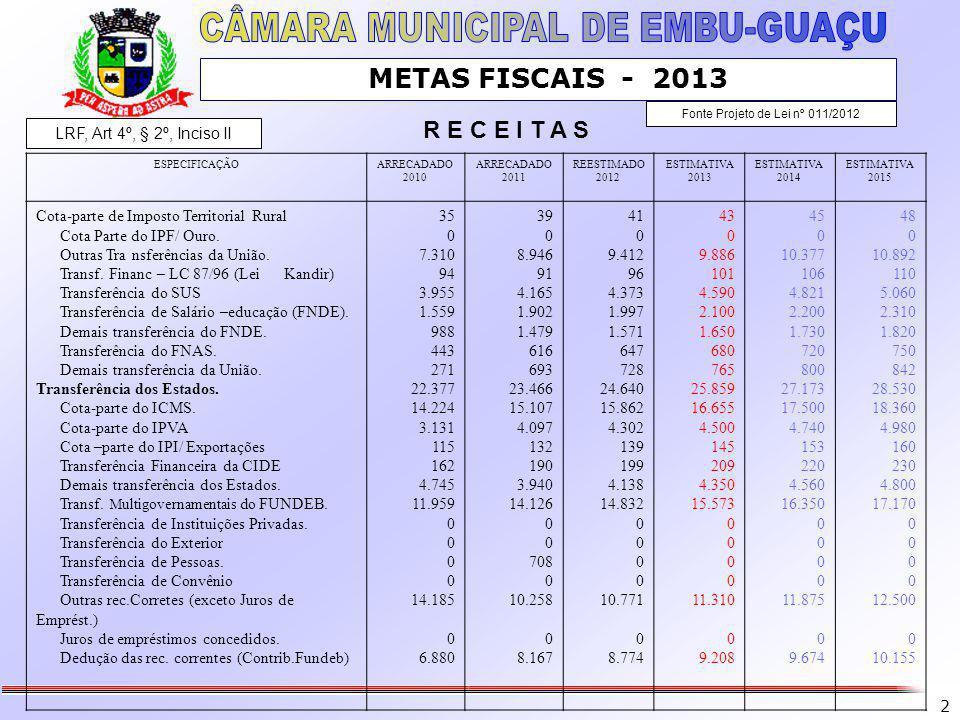 2 METAS FISCAIS - 2013 Fonte Projeto de Lei nº 011/2012 ESPECIFICAÇÃOARRECADADO 2010 ARRECADADO 2011 REESTIMADO 2012 ESTIMATIVA 2013 ESTIMATIVA 2014 ESTIMATIVA 2015 Cota-parte de Imposto Territorial Rural Cota Parte do IPF/ Ouro.