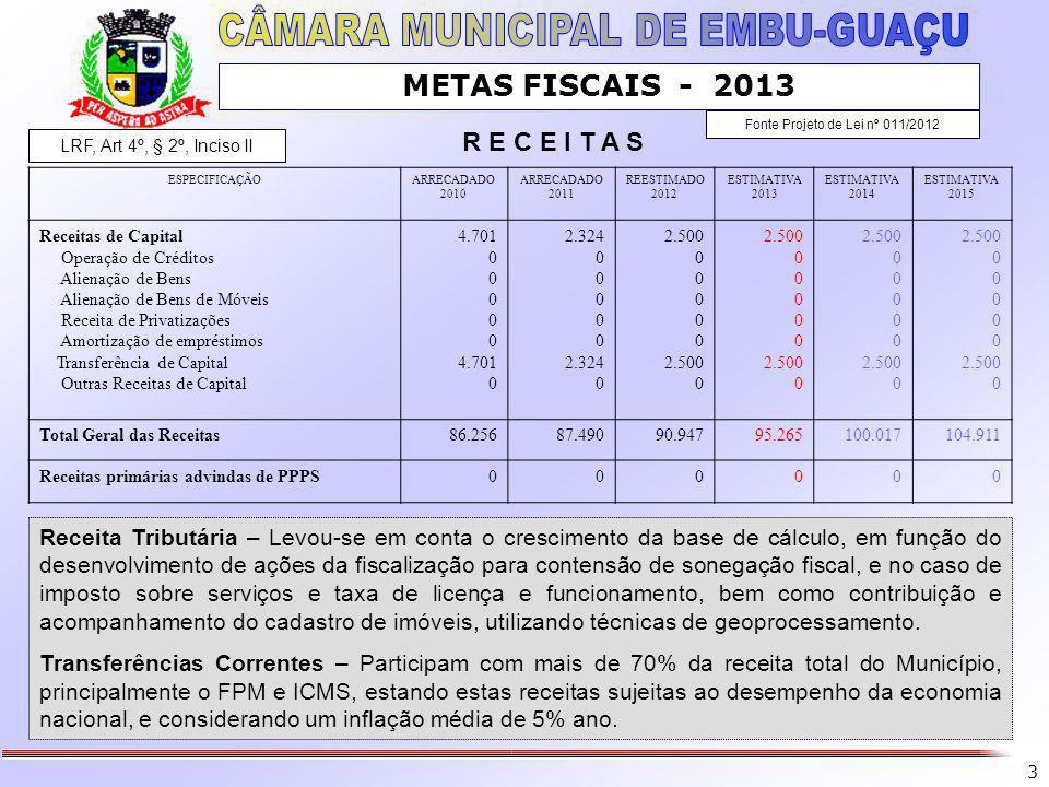 3 METAS FISCAIS - 2013 Fonte Projeto de Lei nº 011/2012 ESPECIFICAÇÃOARRECADADO 2010 ARRECADADO 2011 REESTIMADO 2012 ESTIMATIVA 2013 ESTIMATIVA 2014 E