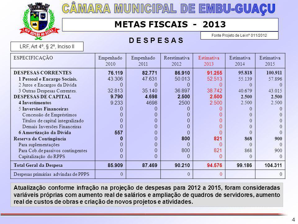 4 METAS FISCAIS - 2013 Fonte Projeto de Lei nº 011/2012 ESPECIFICAÇÃOEmpenhado 2010 Empenhado 2011 Reestimativa 2012 Estimativa 2013 Estimativa 2014 E