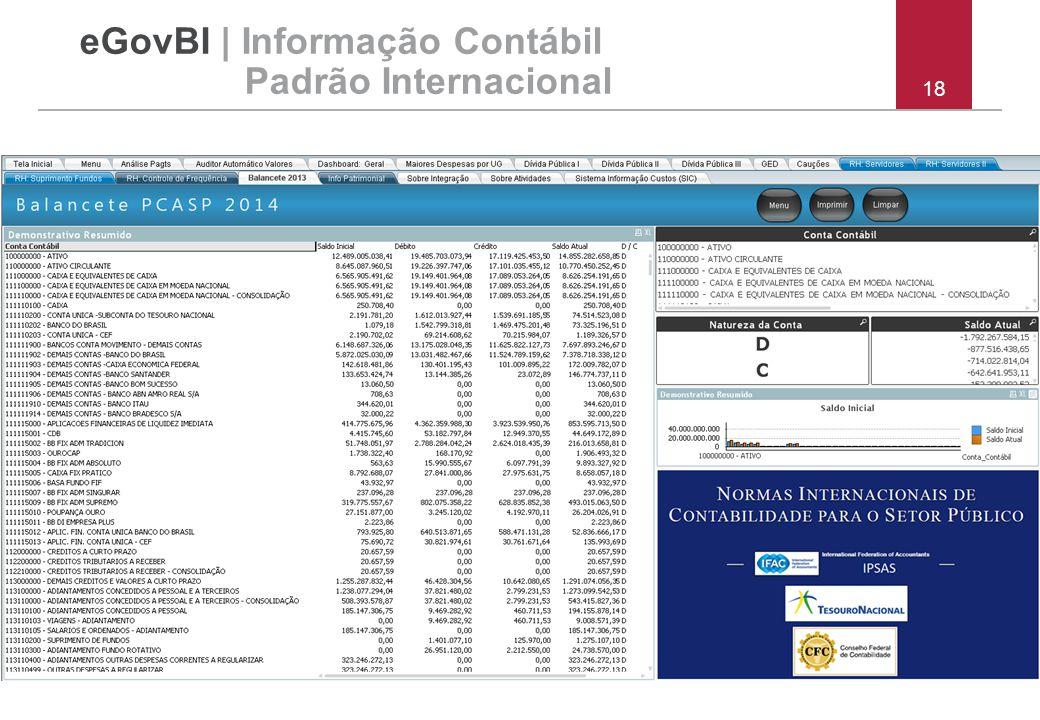18 eGovBI | Informação Contábil Padrão Internacional