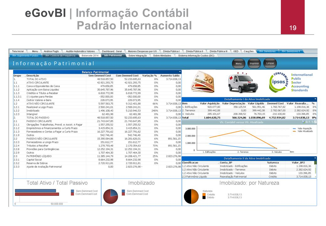19 eGovBI | Informação Contábil Padrão Internacional
