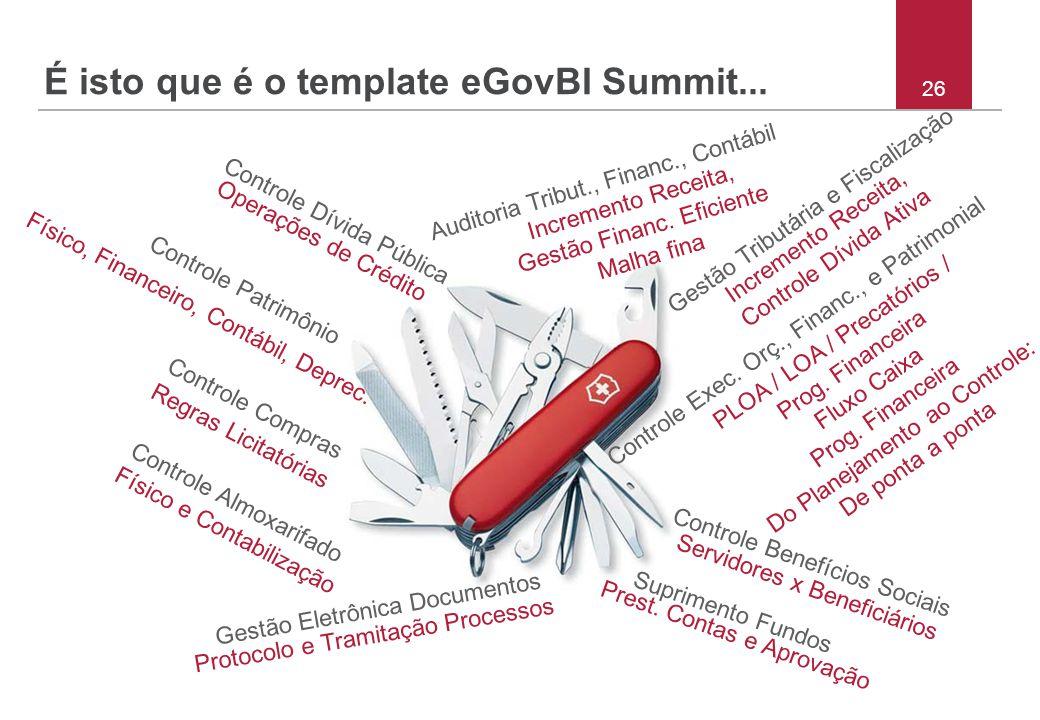 26 É isto que é o template eGovBI Summit... Controle Almoxarifado Incremento Receita, Controle Dívida Ativa Controle Exec. Orç., Financ., e Patrimonia