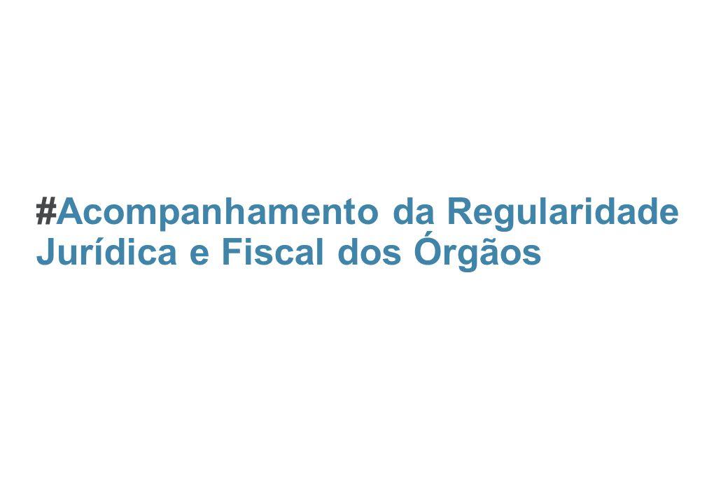 #Acompanhamento da Regularidade Jurídica e Fiscal dos Órgãos 69