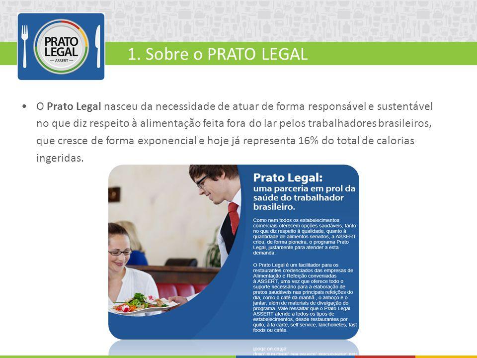 O Prato Legal nasceu da necessidade de atuar de forma responsável e sustentável no que diz respeito à alimentação feita fora do lar pelos trabalhadore