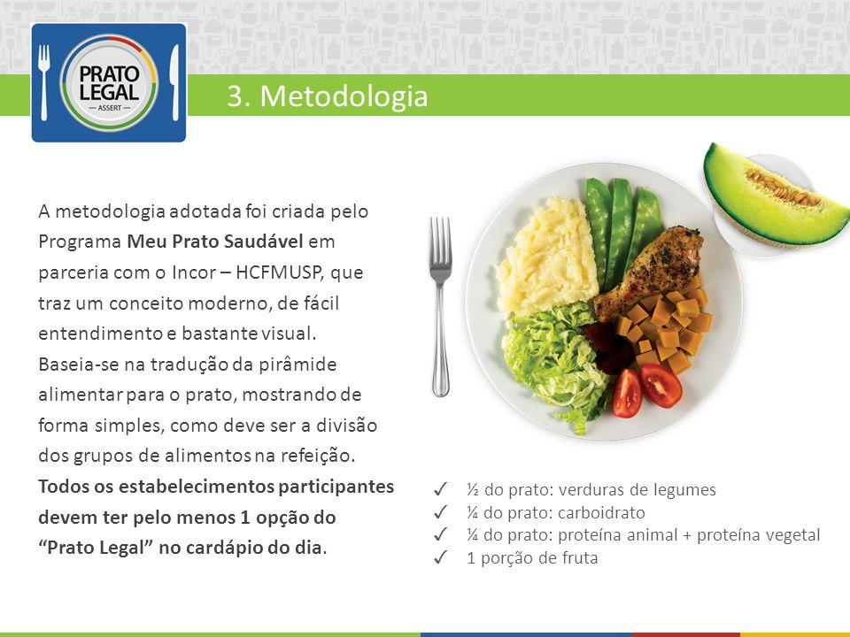 A metodologia adotada foi criada pelo Programa Meu Prato Saudável em parceria com o Incor – HCFMUSP, que traz um conceito moderno, de fácil entendimen