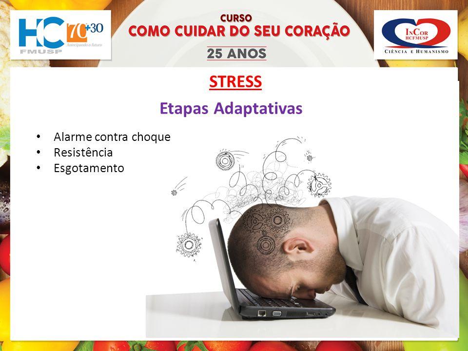 STRESS Etapas Adaptativas Alarme contra choque Resistência Esgotamento