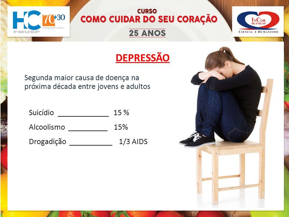 Segunda maior causa de doença na próxima década entre jovens e adultos ‣ Suicídio _____________ 15 % ‣ Alcoolismo __________ 15% ‣ Drogadição ___________ 1/3 AIDS DEPRESSÃO