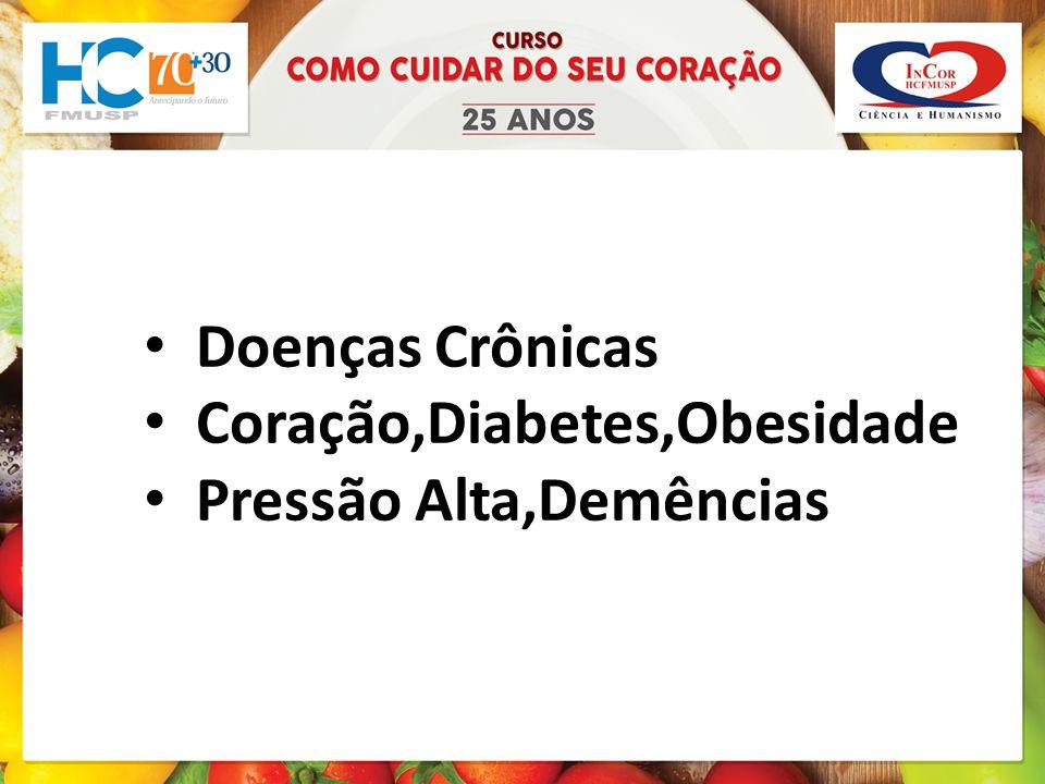 Doenças Crônicas Coração,Diabetes,Obesidade Pressão Alta,Demências