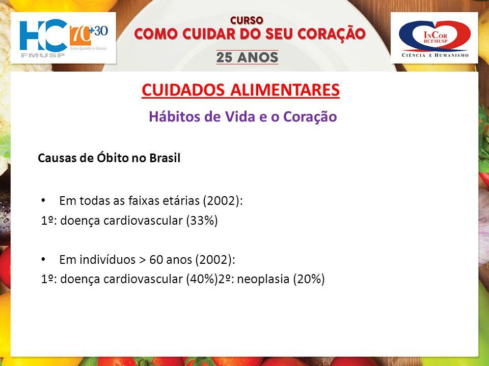 CUIDADOS ALIMENTARES Hábitos de Vida e o Coração Causas de Óbito no Brasil Em todas as faixas etárias (2002): 1º: doença cardiovascular (33%) Em indivíduos > 60 anos (2002): 1º: doença cardiovascular (40%)2º: neoplasia (20%)