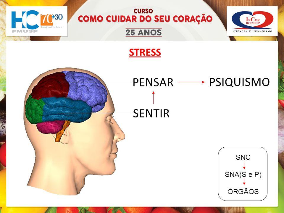 CUIDADOS GERAIS Depressão Alcoolismo Inteligência Emocional Cronobiologia Atividade Mental