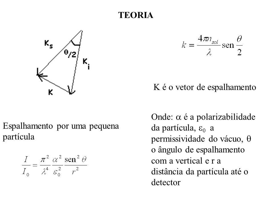 Espalhamento por uma cadeia (teoria) l j /c é a diferença entre os tempos t i e t j