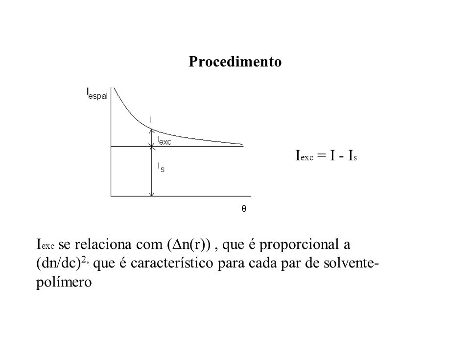 Flutuação de concentração e pressão osmótica R  solvente conhecido (tolueno) e H refratômetro diferencial de feixe duplo maquinaria