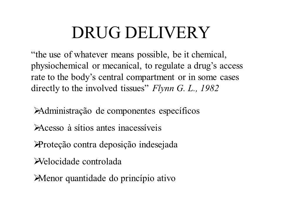 "DRUG DELIVERY ""the use of whatever means possible, be it chemical, physiochemical or mecanical, to regulate a drug's access rate to the body's central"