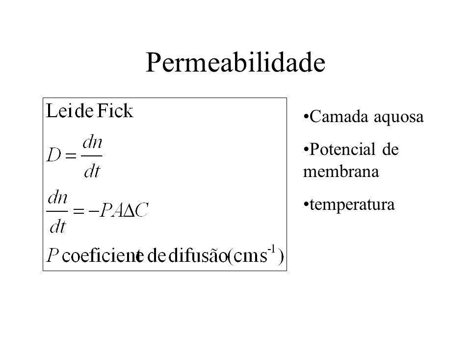 Permeabilidade Água P =10 -4 – 10 -2 osmose Não-eletrólitos P =10 -6 gel/líquido-cristalino Íons P =10 -14 – 10 -10 organização da cadeia apolar e potencial de superfície