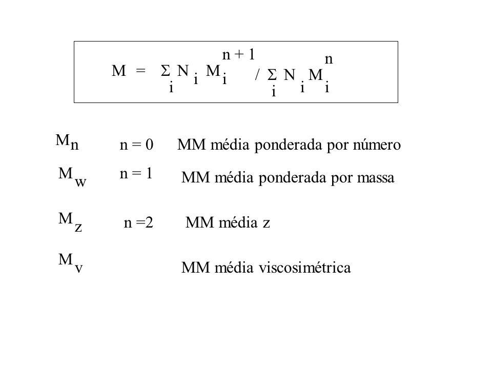 M=N i M n + 1 n N M ii i /   i i M M M M n w z v n = 0 n = 1 n =2 MM média ponderada por número MM média ponderada por massa MM média z MM média vis