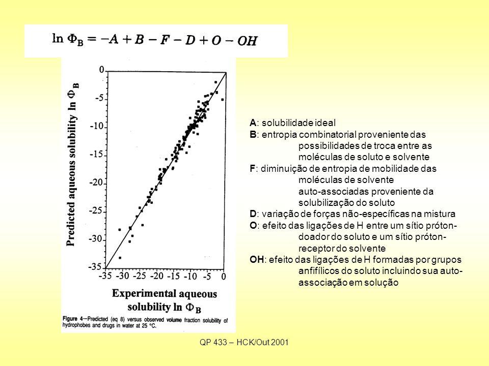 A: solubilidade ideal B: entropia combinatorial proveniente das possibilidades de troca entre as moléculas de soluto e solvente F: diminuição de entropia de mobilidade das moléculas de solvente auto-associadas proveniente da solubilização do soluto D: variação de forças não-específicas na mistura O: efeito das ligações de H entre um sítio próton- doador do soluto e um sítio próton- receptor do solvente OH: efeito das ligações de H formadas por grupos anfifílicos do soluto incluindo sua auto- associação em solução