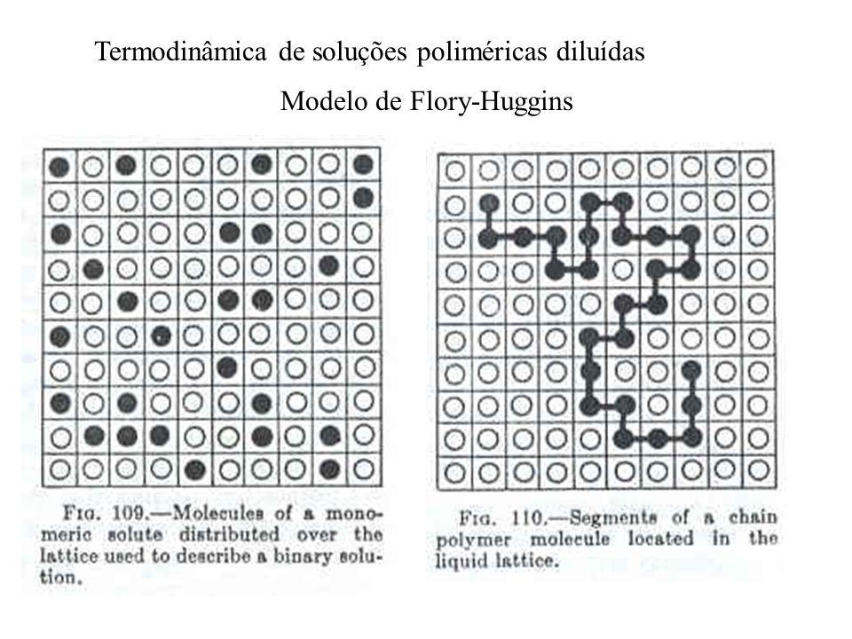 Termodinâmica de soluções poliméricas diluídas Modelo de Flory-Huggins
