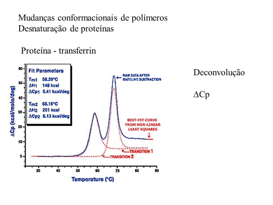 Mudanças conformacionais de polímeros Desnaturação de proteínas Proteína - transferrin Deconvolução  Cp
