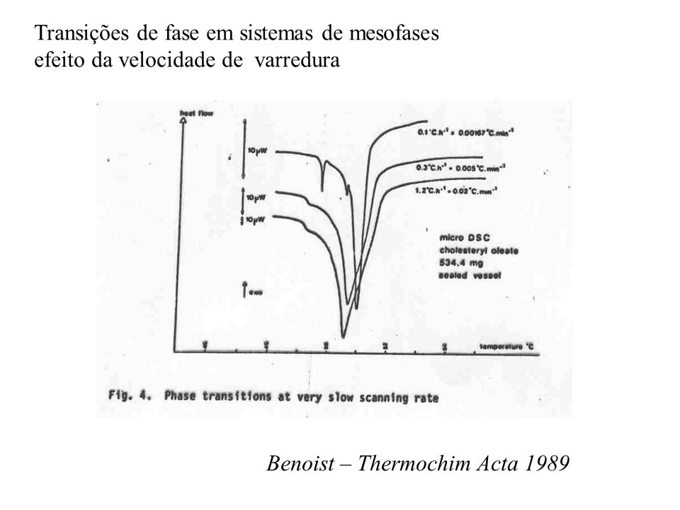 Transições de fase em sistemas de mesofases efeito da velocidade de varredura Benoist – Thermochim Acta 1989