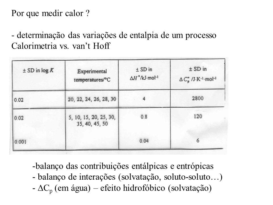 Por que medir calor ? - determinação das variações de entalpia de um processo Calorimetria vs. van't Hoff -balanço das contribuições entálpicas e entr