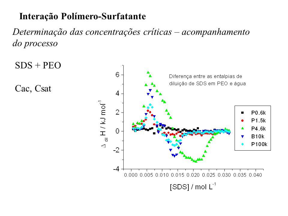 Calorimetria diferencial de varredura de alta sensibilidade (HSDSC) Histórico – J.