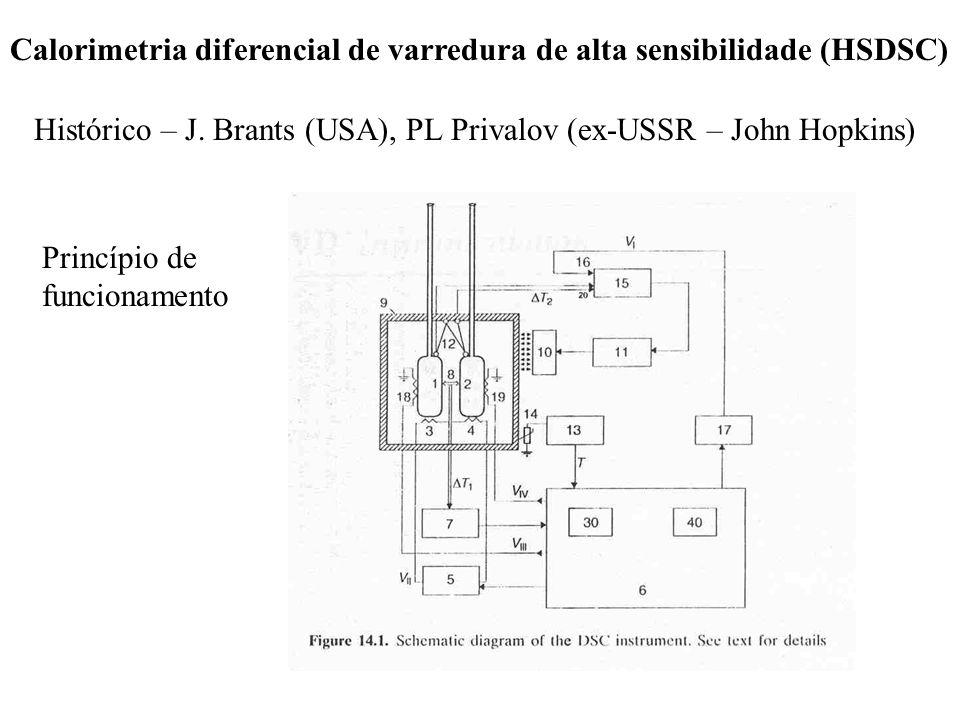 Calorimetria diferencial de varredura de alta sensibilidade (HSDSC) Histórico – J. Brants (USA), PL Privalov (ex-USSR – John Hopkins) Princípio de fun