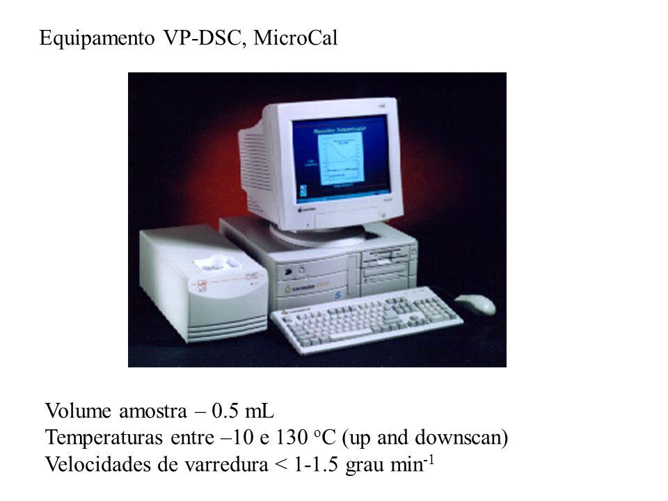 Equipamento VP-DSC, MicroCal Volume amostra – 0.5 mL Temperaturas entre –10 e 130 o C (up and downscan) Velocidades de varredura < 1-1.5 grau min -1