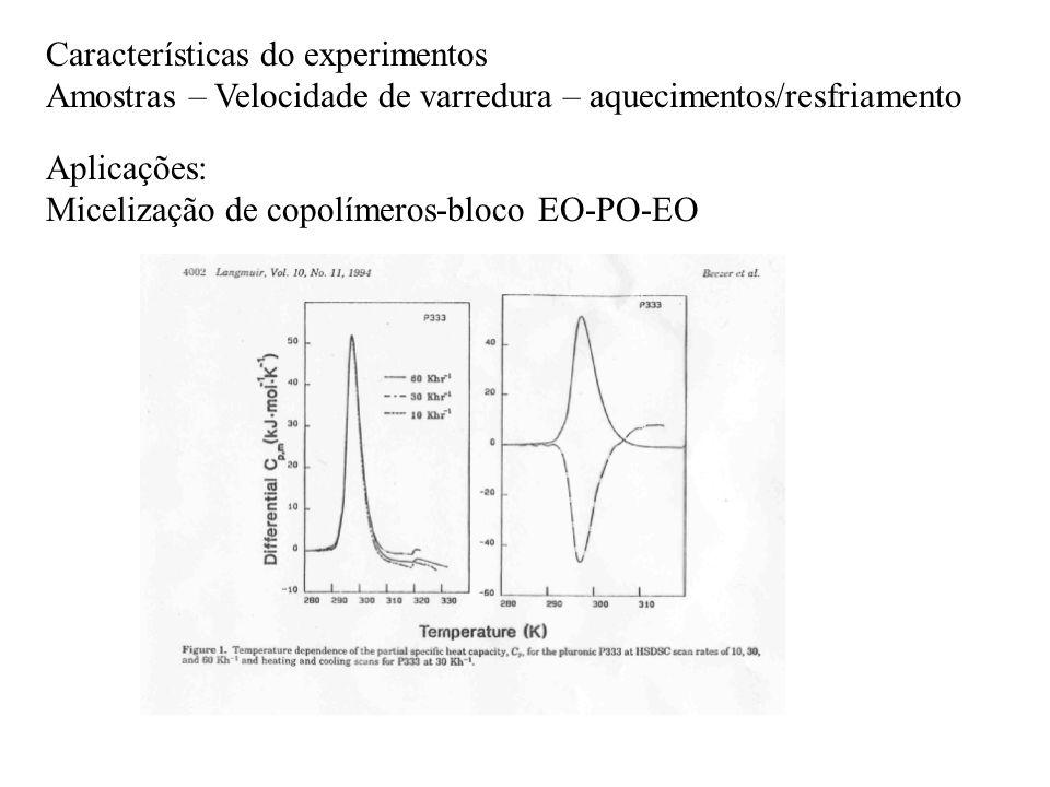 Características do experimentos Amostras – Velocidade de varredura – aquecimentos/resfriamento Aplicações: Micelização de copolímeros-bloco EO-PO-EO