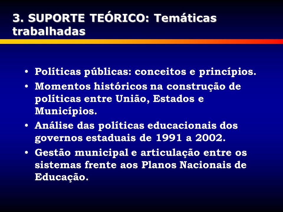 3. SUPORTE TEÓRICO: Temáticas trabalhadas Políticas públicas: conceitos e princípios. Momentos históricos na construção de políticas entre União, Esta