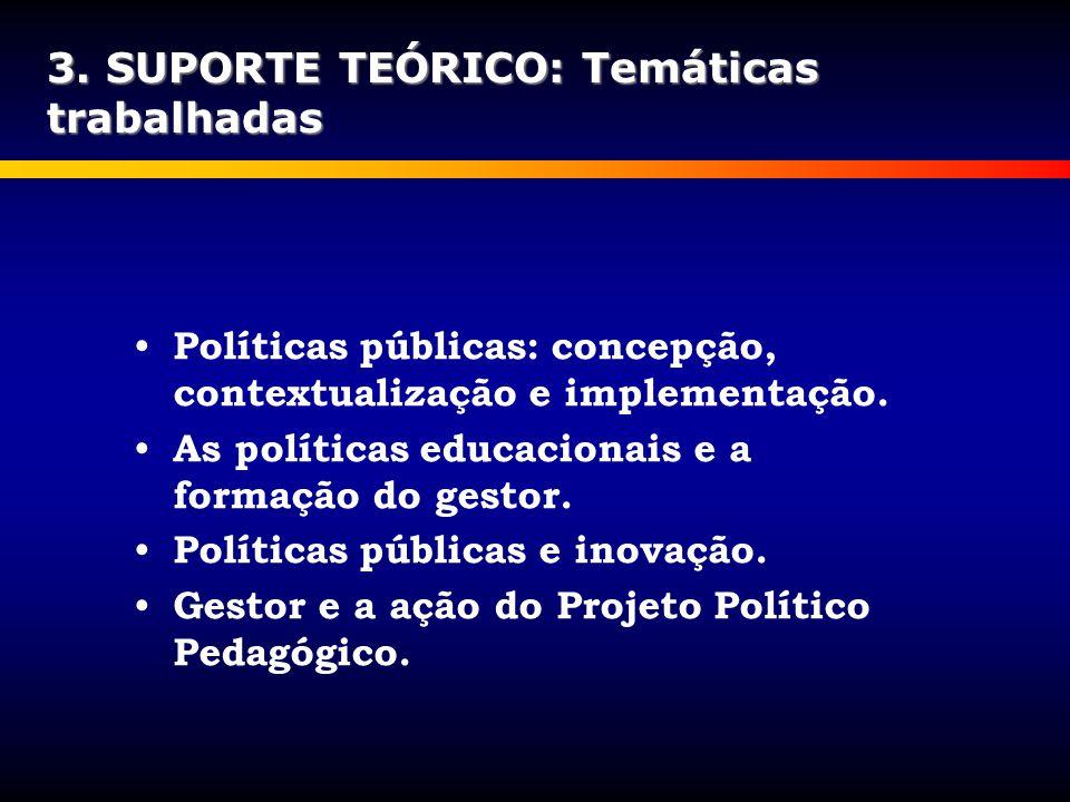 3. SUPORTE TEÓRICO: Temáticas trabalhadas Políticas públicas: concepção, contextualização e implementação. As políticas educacionais e a formação do g