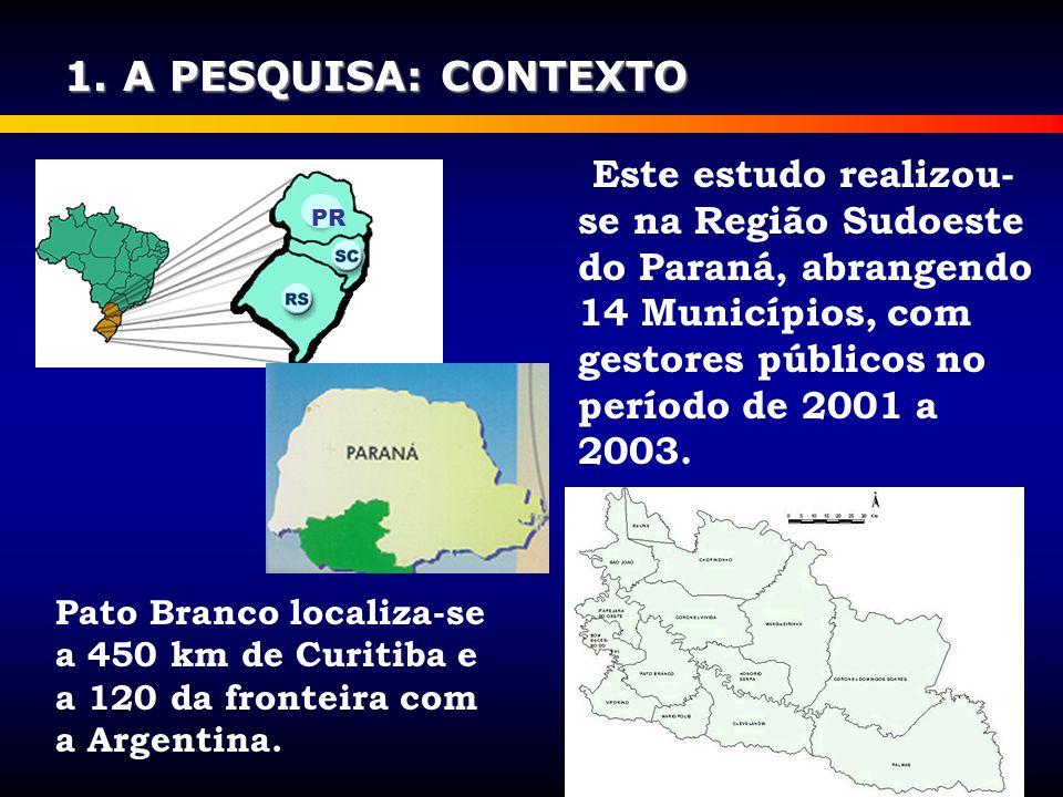 1. A PESQUISA: CONTEXTO PR Este estudo realizou- se na Região Sudoeste do Paraná, abrangendo 14 Municípios, com gestores públicos no período de 2001 a