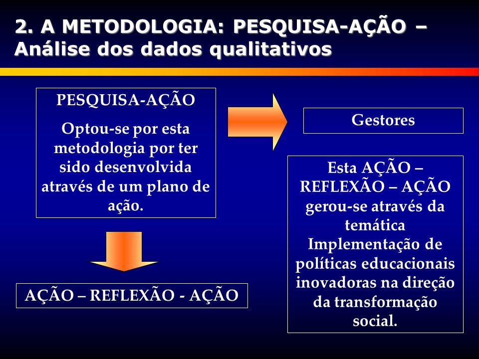 2. A METODOLOGIA: PESQUISA-AÇÃO – Análise dos dados qualitativos PESQUISA-AÇÃO Optou-se por esta metodologia por ter sido desenvolvida através de um p