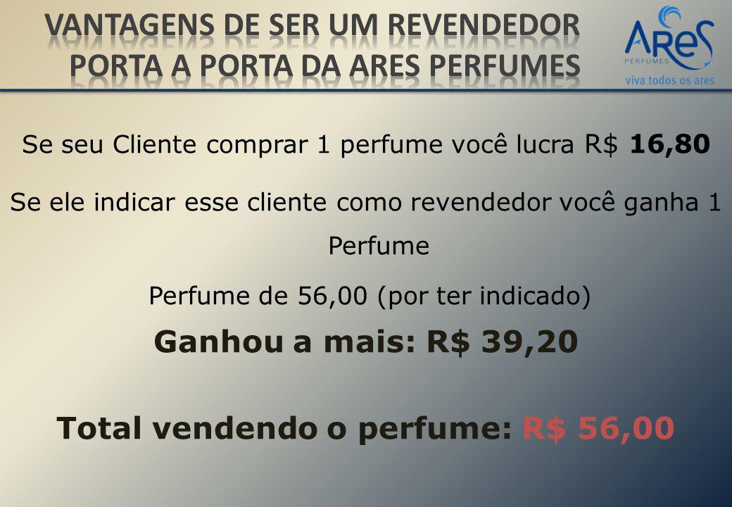 Se seu Cliente comprar 1 perfume você lucra R$ 16,80 Se ele indicar esse cliente como revendedor você ganha 1 Perfume Perfume de 56,00 (por ter indicado) Ganhou a mais: R$ 39,20 Total vendendo o perfume: R$ 56,00