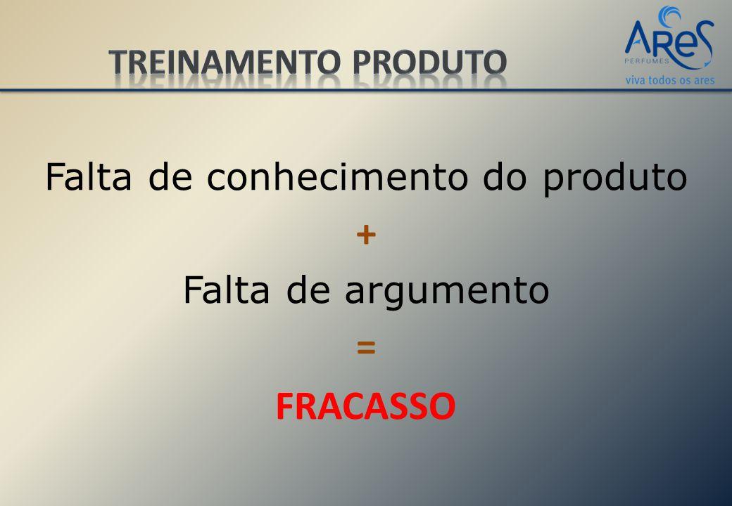 Falta de conhecimento do produto + Falta de argumento = FRACASSO