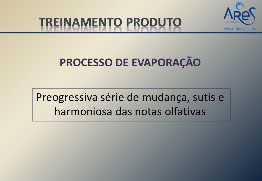 PROCESSO DE EVAPORAÇÃO Preogressiva série de mudança, sutis e harmoniosa das notas olfativas