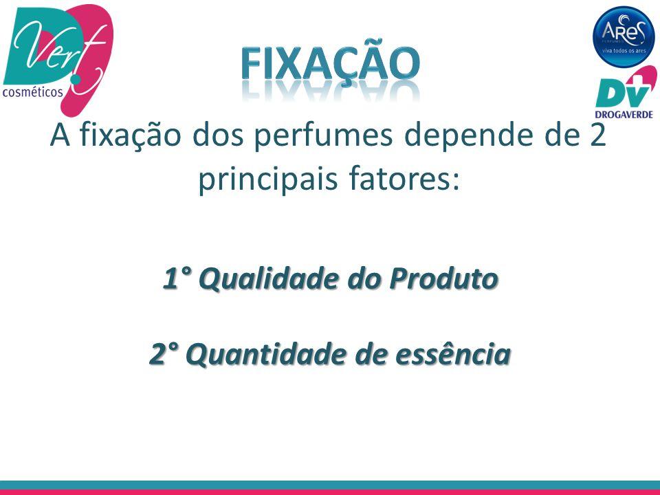A fixação dos perfumes depende de 2 principais fatores: 1° Qualidade do Produto 2° Quantidade de essência