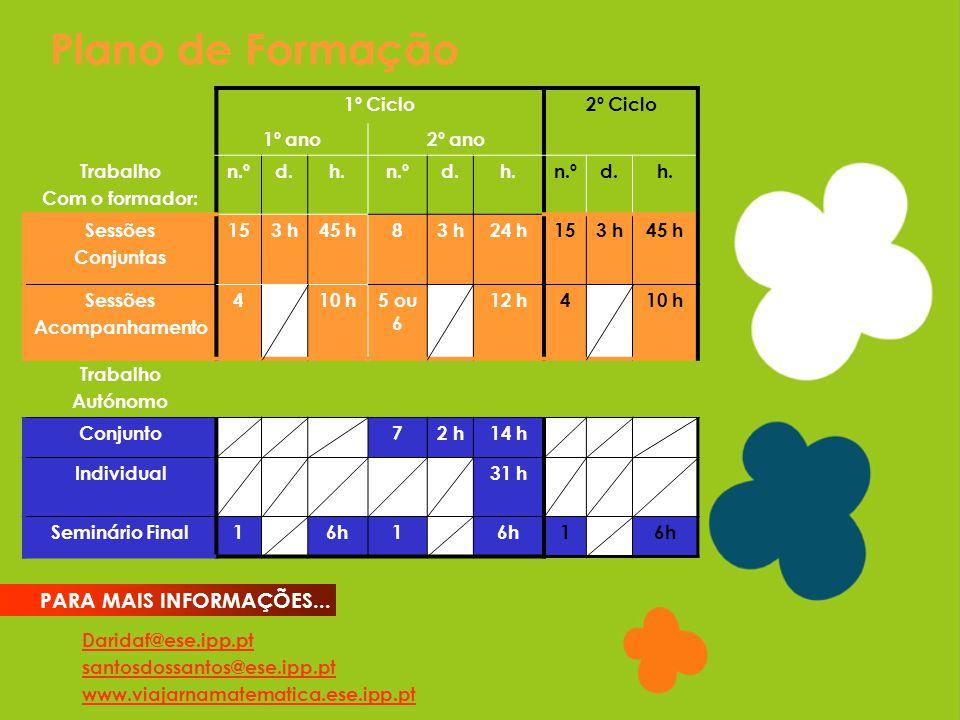 Plano de Formação Daridaf@ese.ipp.pt santosdossantos@ese.ipp.pt www.viajarnamatematica.ese.ipp.pt PARA MAIS INFORMAÇÕES... 1º Ciclo2º Ciclo 1º ano2º a