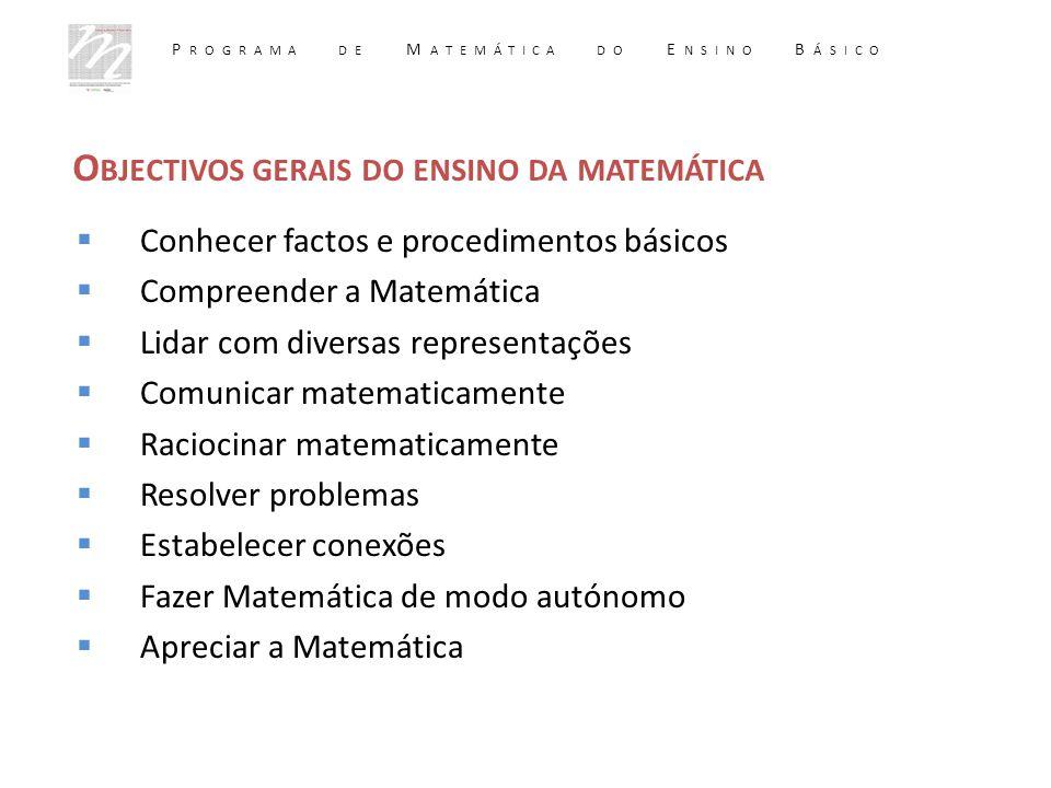 O BJECTIVOS GERAIS DO ENSINO DA MATEMÁTICA  Conhecer factos e procedimentos básicos  Compreender a Matemática  Lidar com diversas representações 