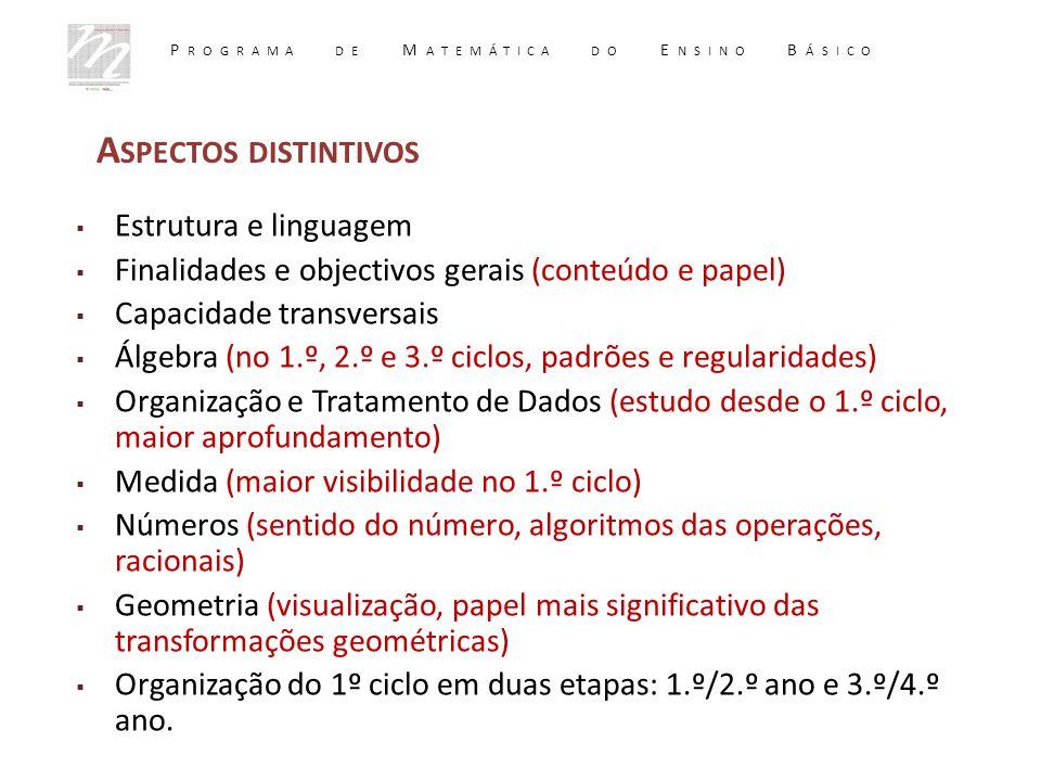  Estrutura e linguagem  Finalidades e objectivos gerais (conteúdo e papel)  Capacidade transversais  Álgebra (no 1.º, 2.º e 3.º ciclos, padrões e