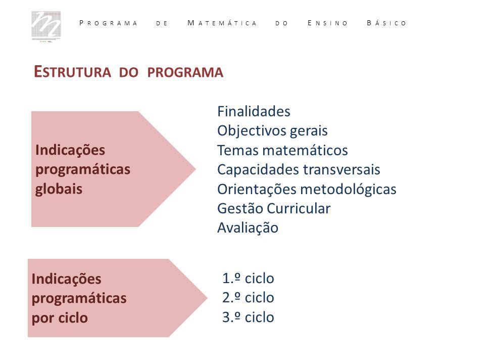 E STRUTURA DO PROGRAMA Finalidades Objectivos gerais Temas matemáticos Capacidades transversais Orientações metodológicas Gestão Curricular Avaliação