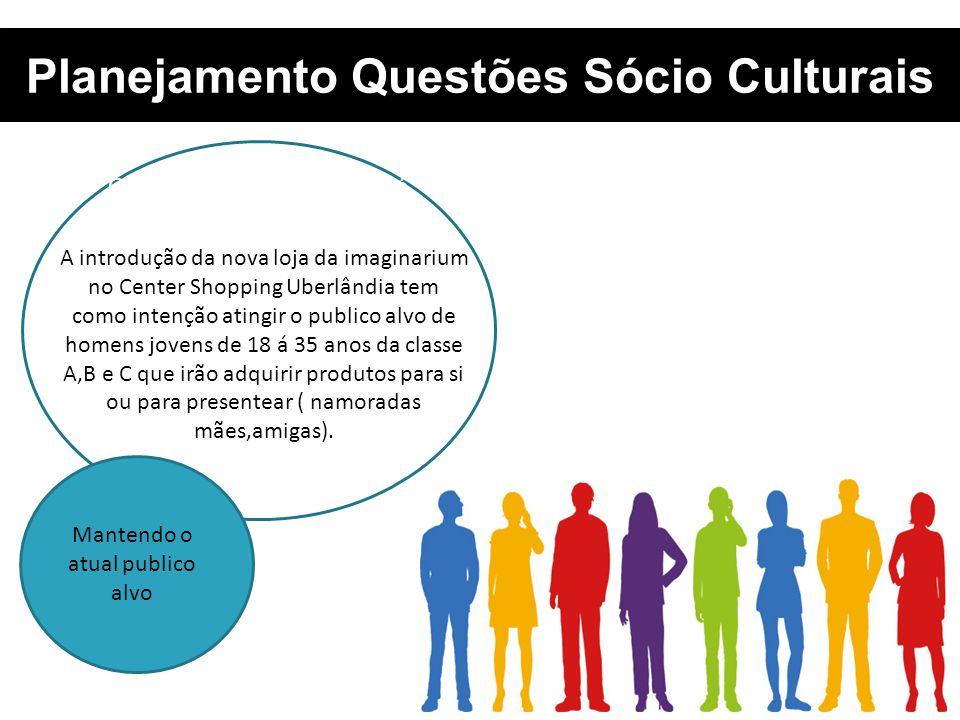 Planejamento Questões Sócio Culturais O público que faz a marca é formado por mulheres (80%), na faixa etária entre 18 e 35 anos. O detalhe é que elas