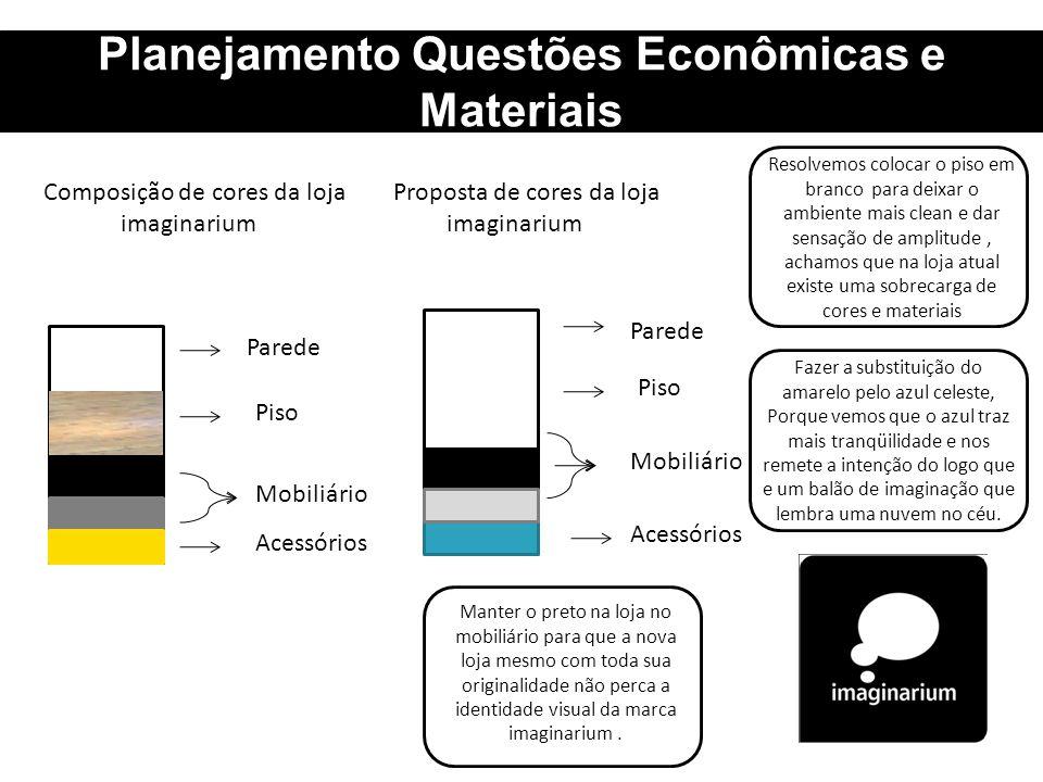 Planejamento Questões Econômicas e Materiais Composição de cores da loja imaginarium Proposta de cores da loja imaginarium Parede Piso Mobiliário Aces