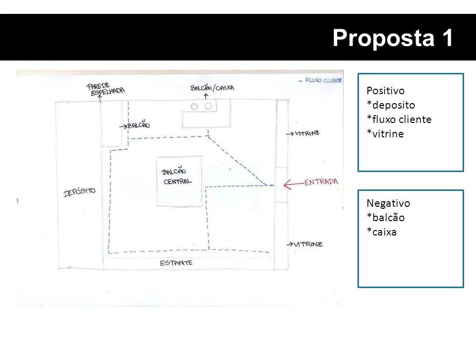 Proposta 1 Positivo *deposito *fluxo cliente *vitrine Negativo *balcão *caixa