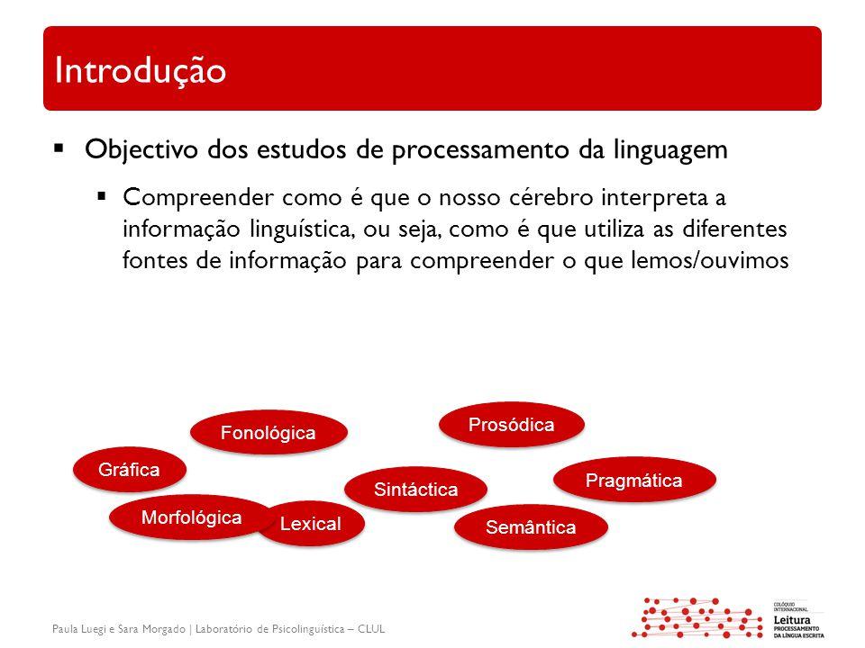 Paula Luegi e Sara Morgado | Laboratório de Psicolinguística – CLUL Introdução  Objectivo dos estudos de processamento da linguagem  Compreender com