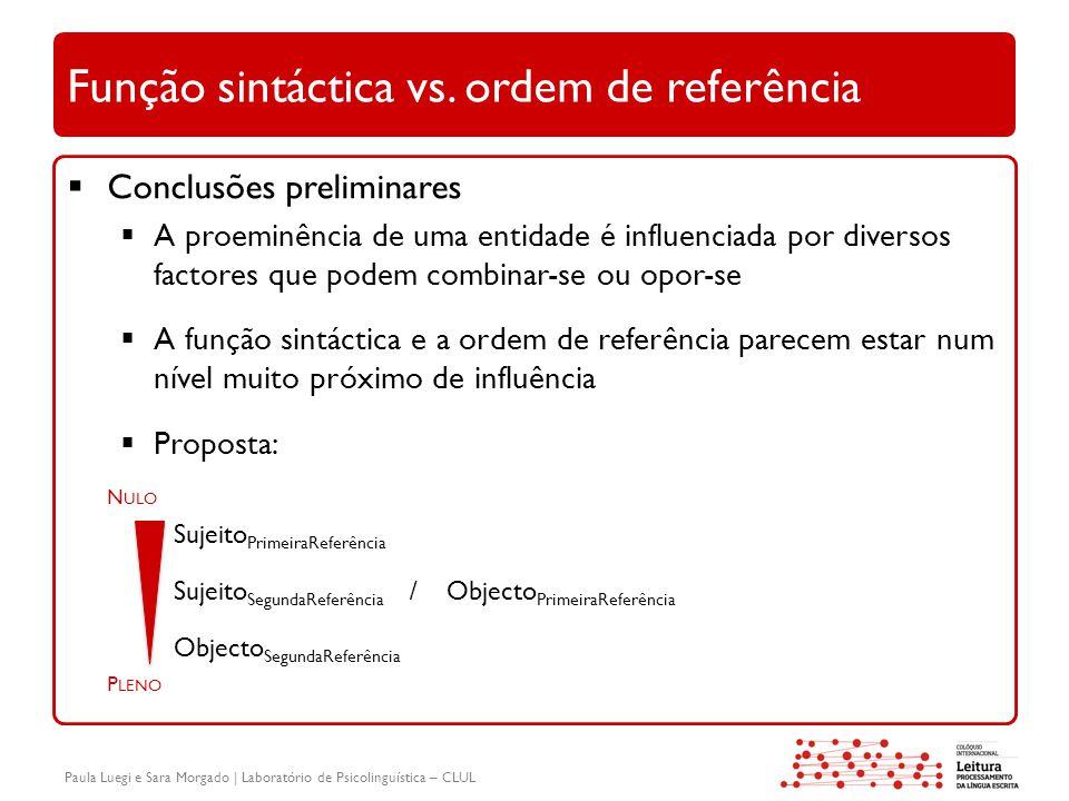 Paula Luegi e Sara Morgado | Laboratório de Psicolinguística – CLUL Função sintáctica vs. ordem de referência  Conclusões preliminares  A proeminênc