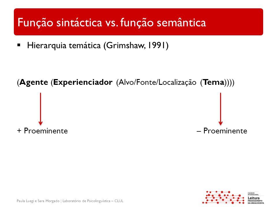 Paula Luegi e Sara Morgado | Laboratório de Psicolinguística – CLUL Função sintáctica vs. função semântica  Hierarquia temática (Grimshaw, 1991) (Age