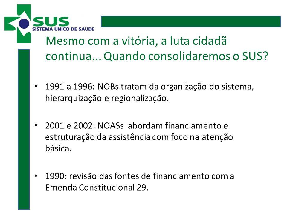 1991 a 1996: NOBs tratam da organização do sistema, hierarquização e regionalização.