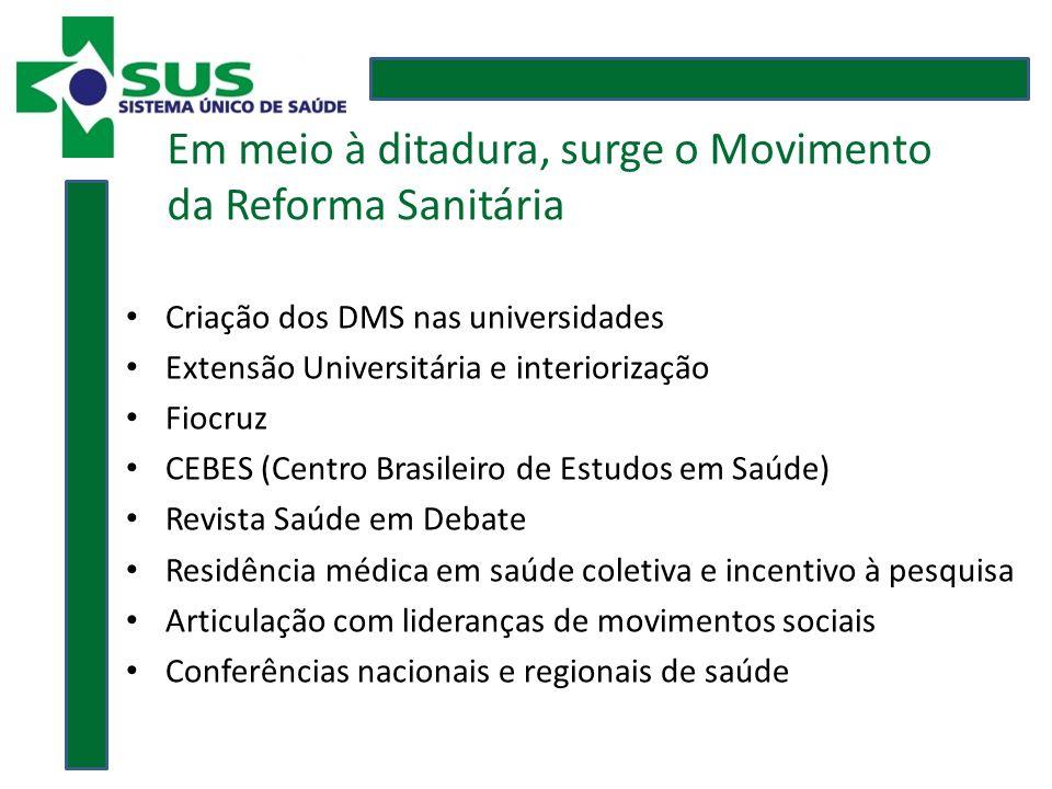 República Federativa do Brasil.Constituição Federal.