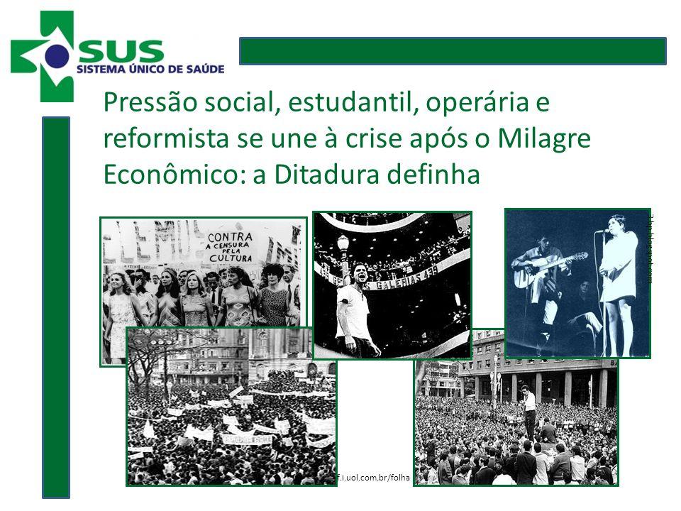 Pressão social, estudantil, operária e reformista se une à crise após o Milagre Econômico: a Ditadura definha f.i.uol.com.br/folha 3.bp.blogspot.com